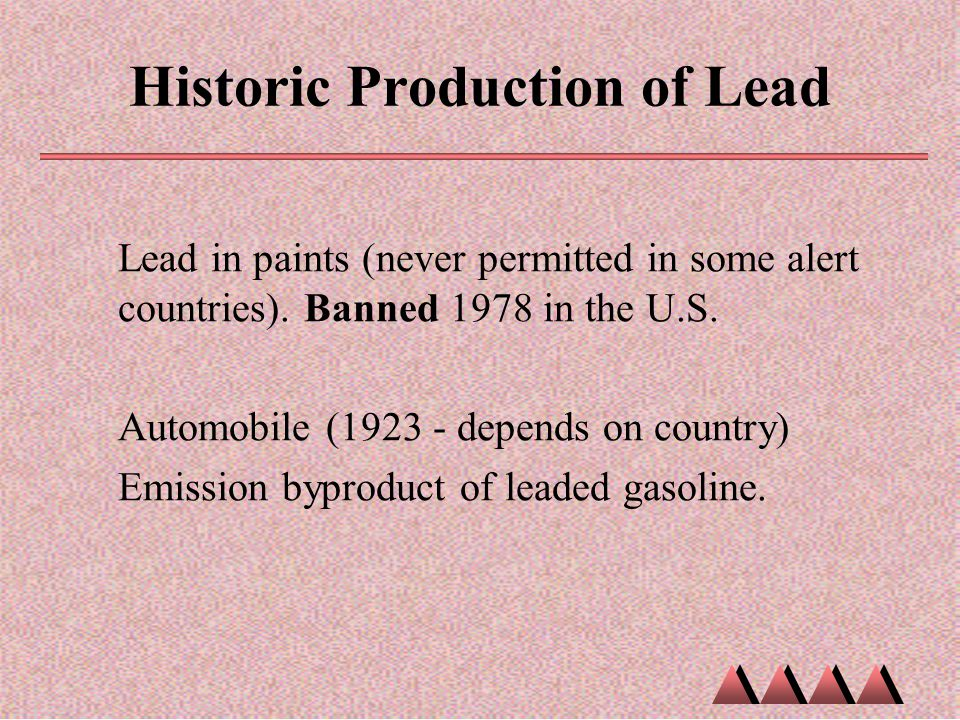 Historic Production of Lead