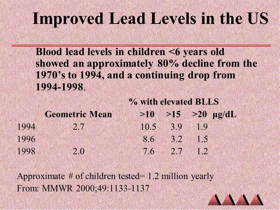 Improved Lead Levels in the US