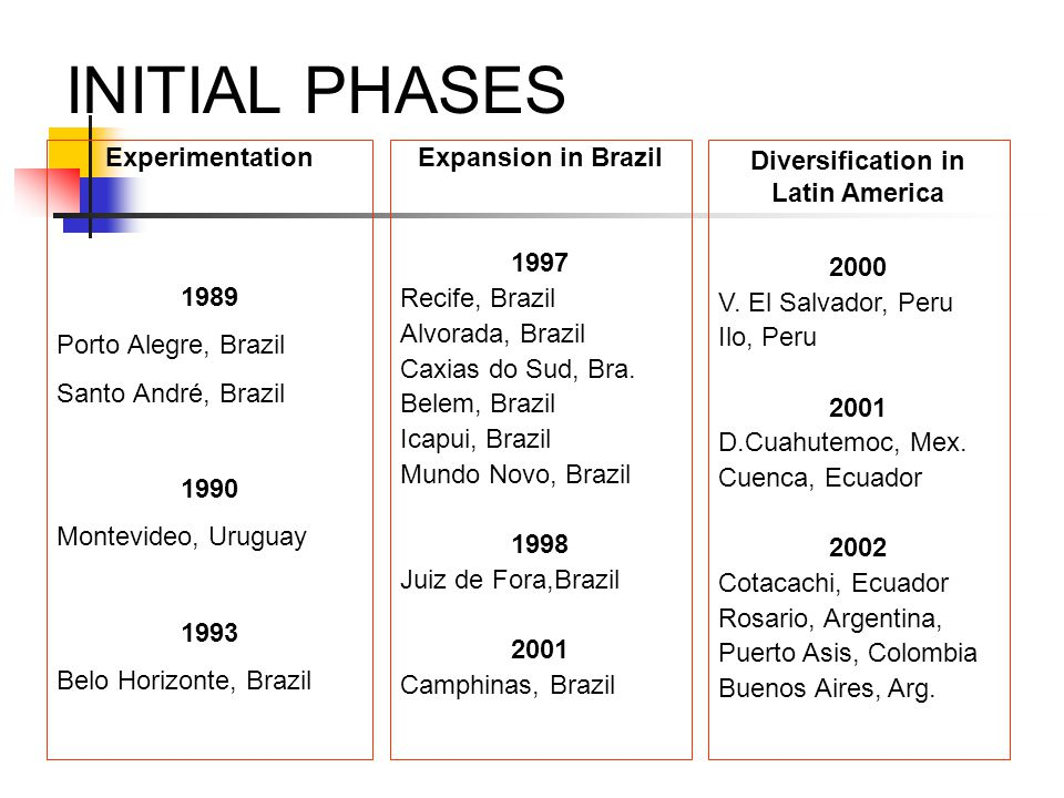 Diversification in Latin America