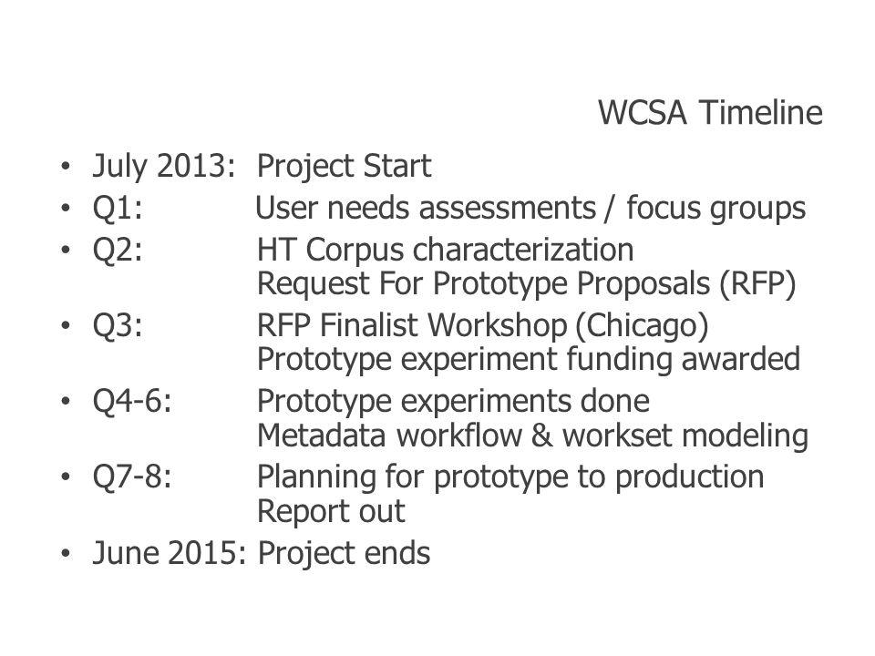 WCSA Timeline July 2013: Project Start