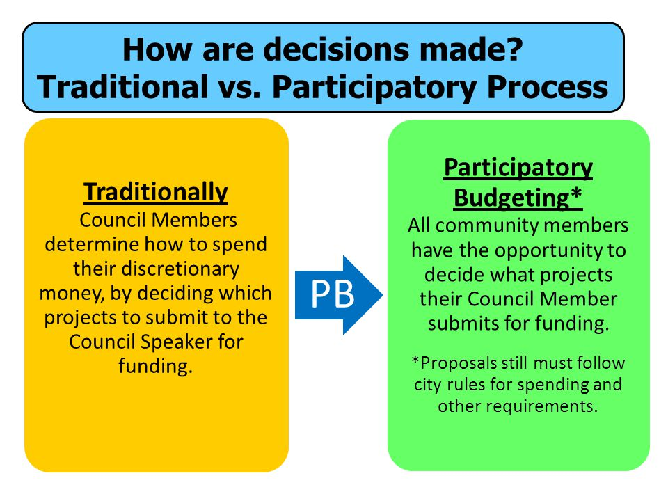 How are decisions made Traditional vs. Participatory Process