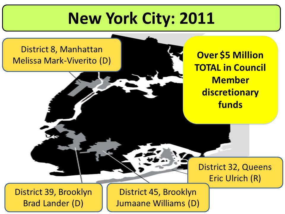 Over $5 Million TOTAL in Council Member discretionary funds