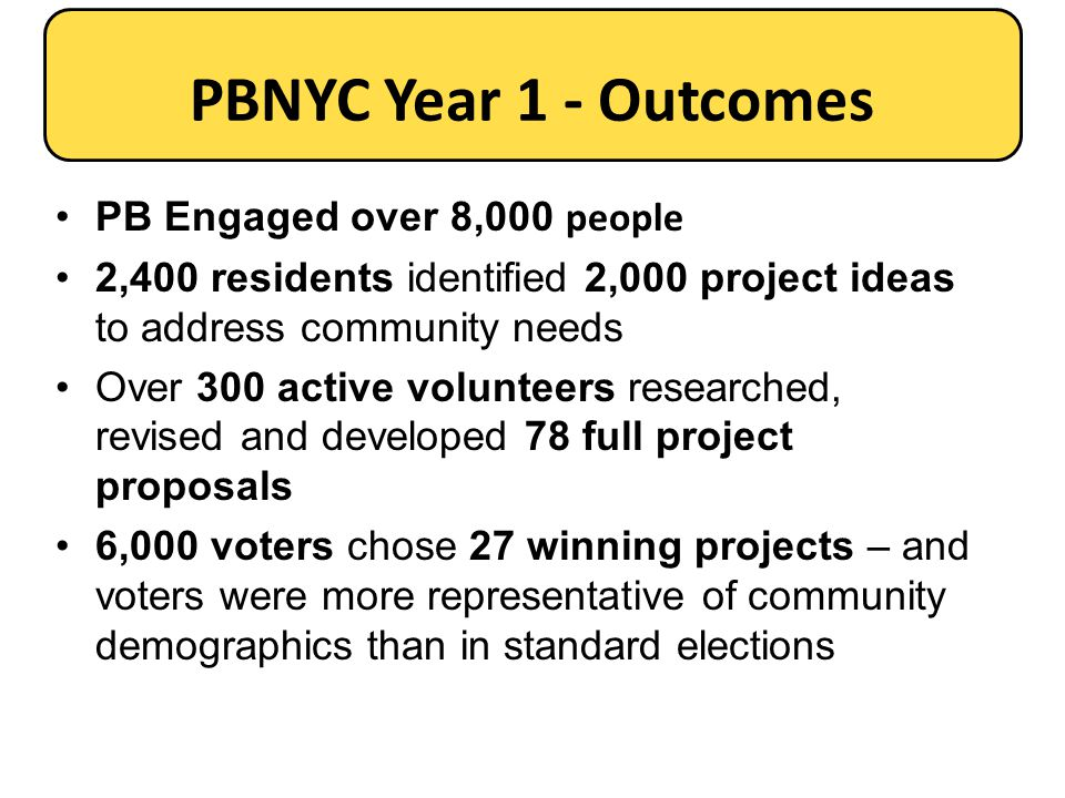PBNYC Year 1 - Outcomes PB Engaged over 8,000 people