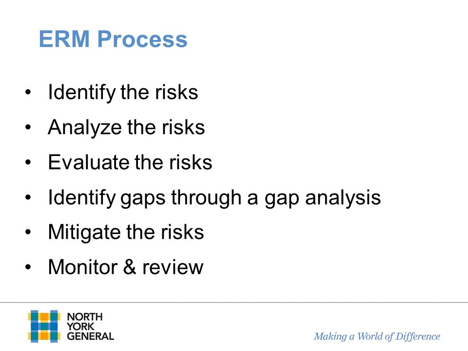 ERM Process Identify the risks Analyze the risks Evaluate the risks