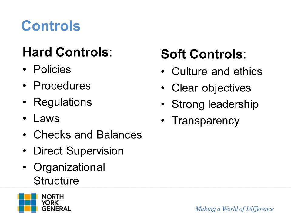 Controls Hard Controls: Soft Controls: Policies Culture and ethics
