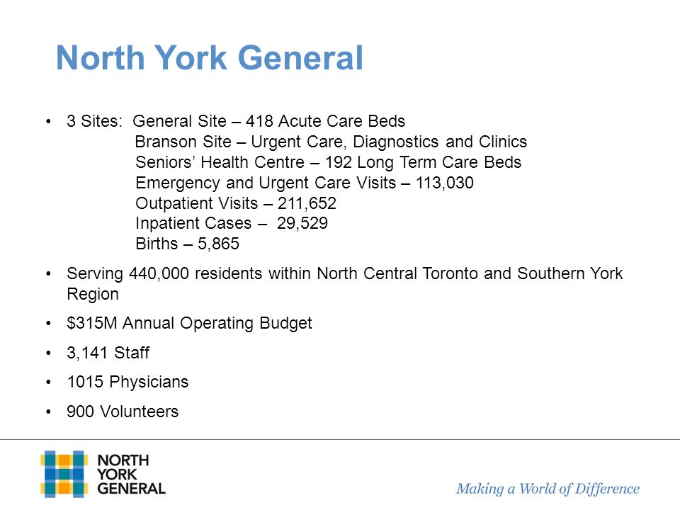 North York General 3 Sites: General Site – 418 Acute Care Beds