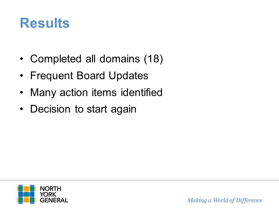 Results Completed all domains (18) Frequent Board Updates