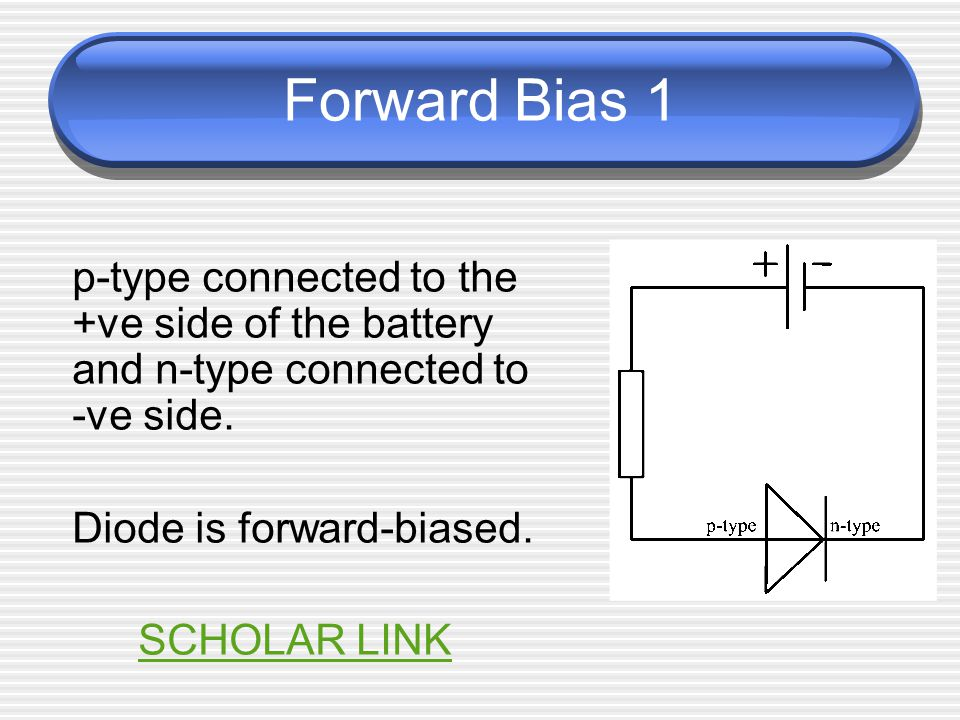 Forward Bias 1 p-type connected to the +ve side of the battery and n-type connected to -ve side. Diode is forward-biased.
