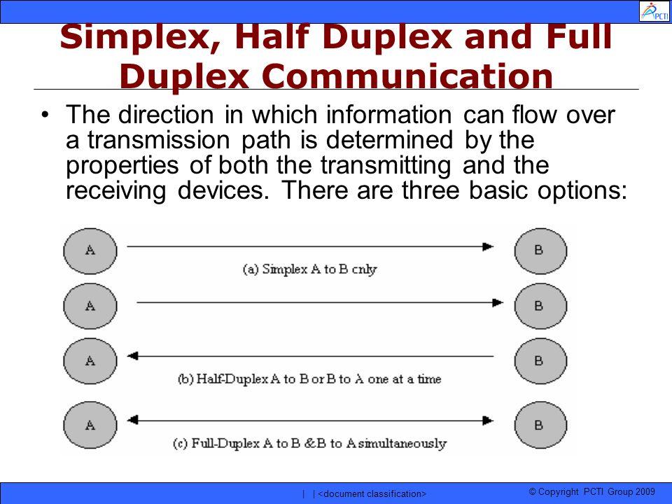 Simplex, Half Duplex and Full Duplex Communication