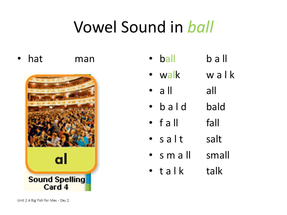 Vowel Sound in ball hat man ball b a ll walk w a l k a ll all