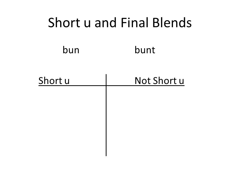 Short u and Final Blends