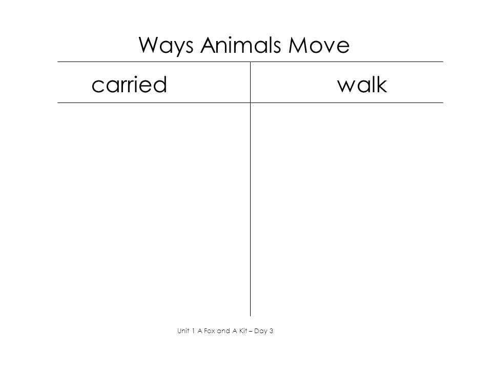Ways Animals Move carried walk Unit 1 A Fox and A Kit – Day 3