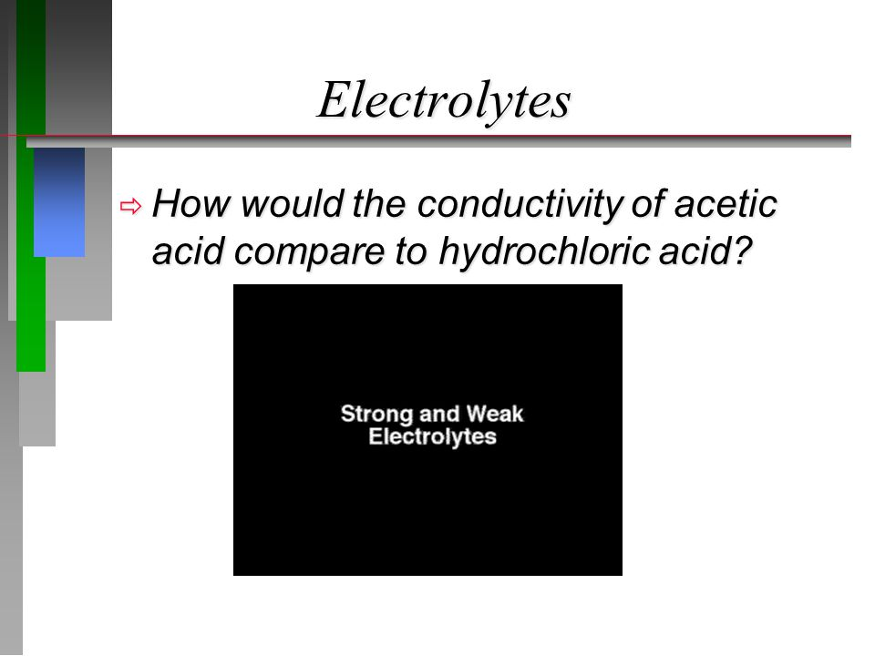 Electrolytes How would the conductivity of acetic acid compare to hydrochloric acid