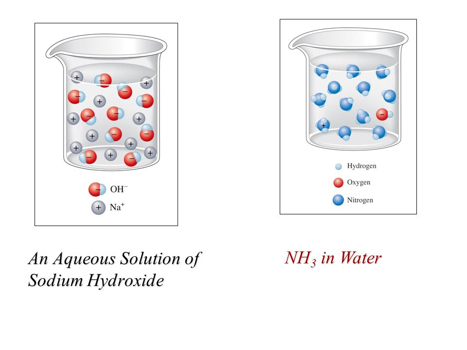 An Aqueous Solution of Sodium Hydroxide