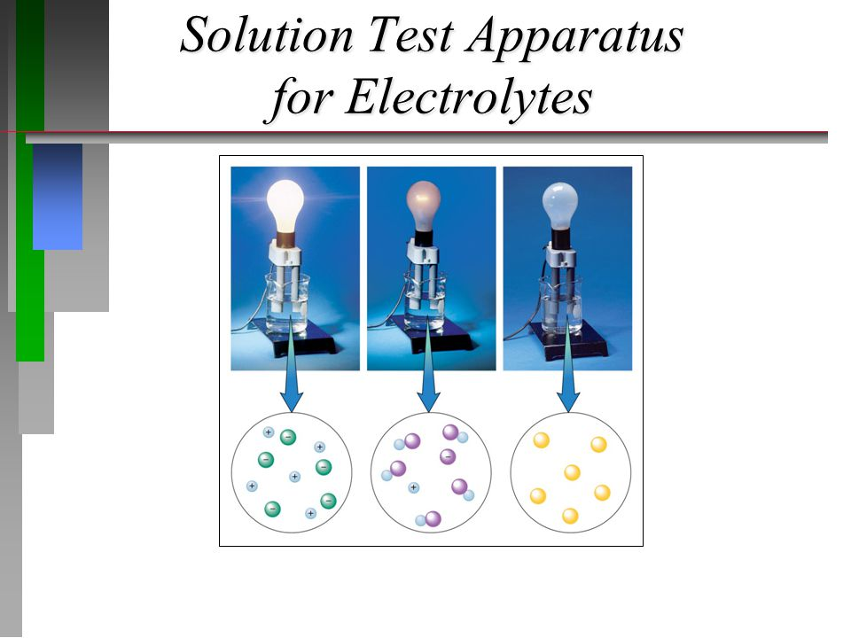 Solution Test Apparatus for Electrolytes