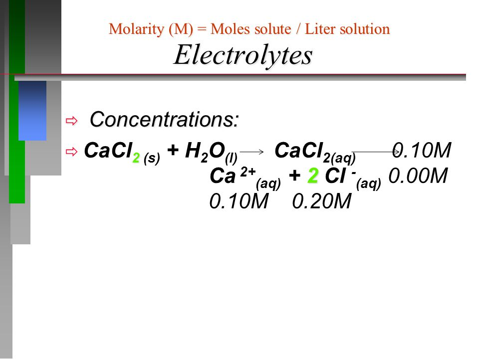 Electrolytes Concentrations: