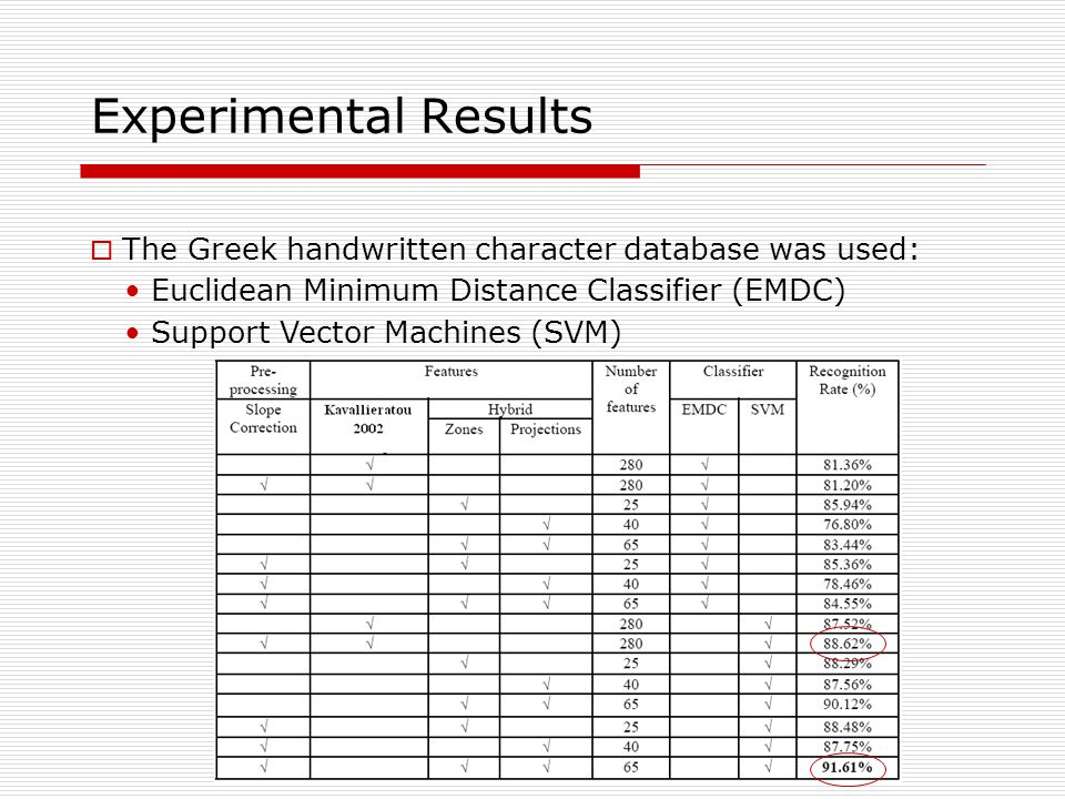 The Greek handwritten character database was used: