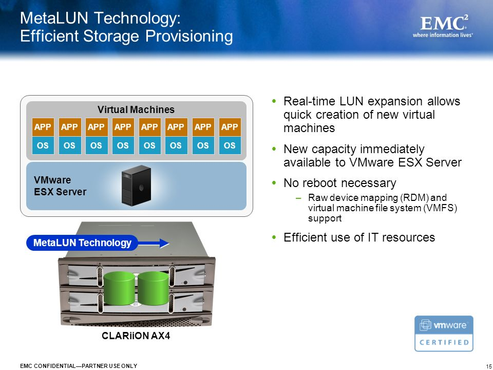 MetaLUN Technology: Efficient Storage Provisioning
