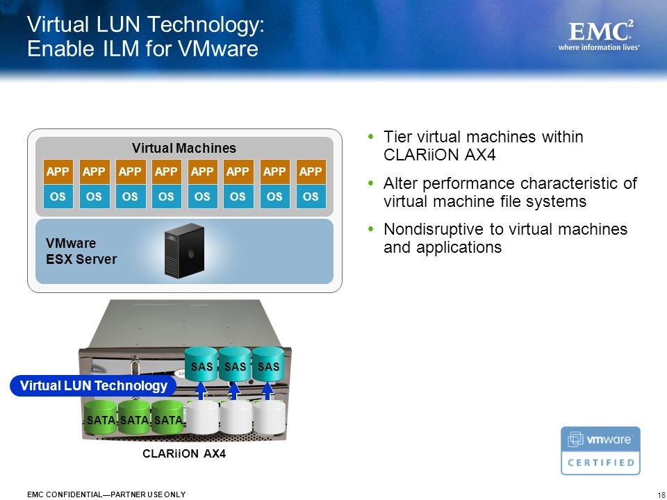 Virtual LUN Technology: Enable ILM for VMware