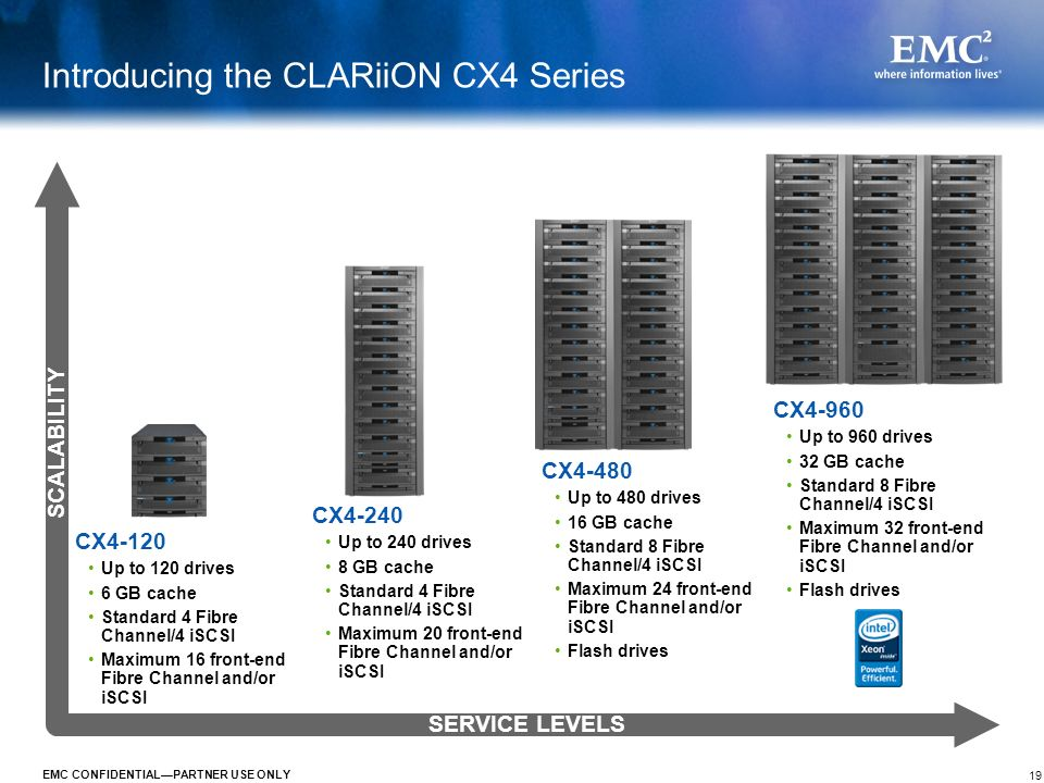 Introducing the CLARiiON CX4 Series