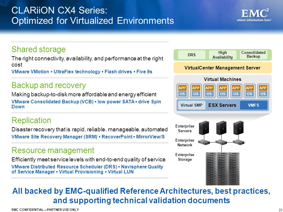 CLARiiON CX4 Series: Optimized for Virtualized Environments