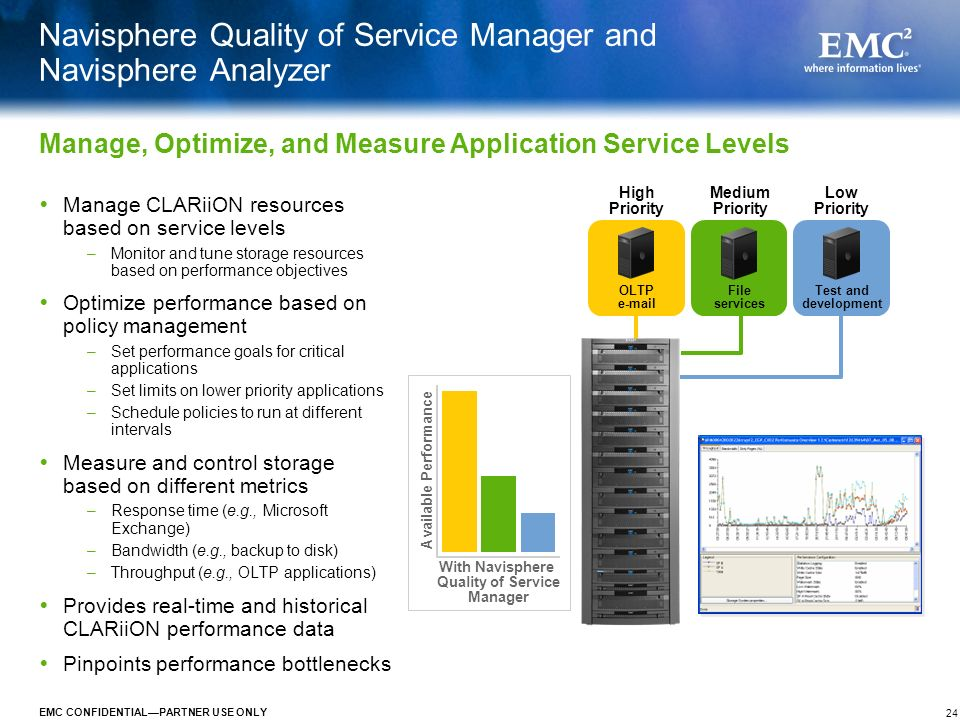 Navisphere Quality of Service Manager and Navisphere Analyzer
