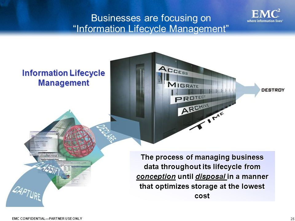 Businesses are focusing on Information Lifecycle Management