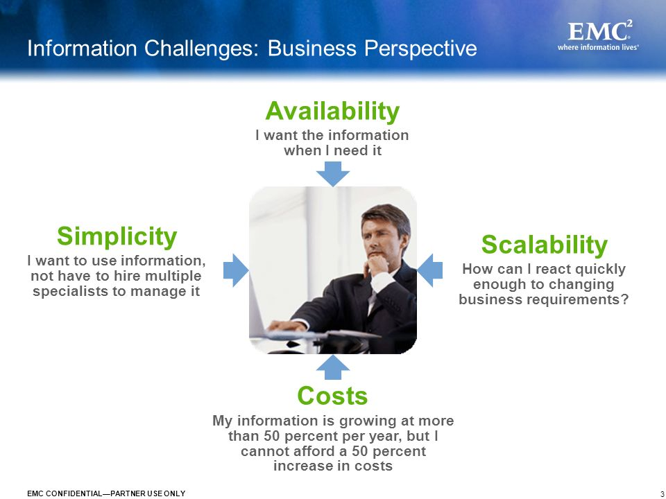 Information Challenges: Business Perspective