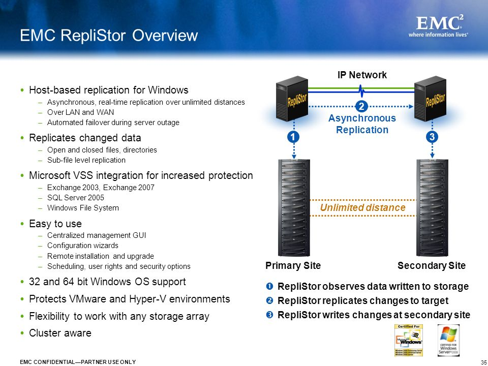 EMC RepliStor Overview