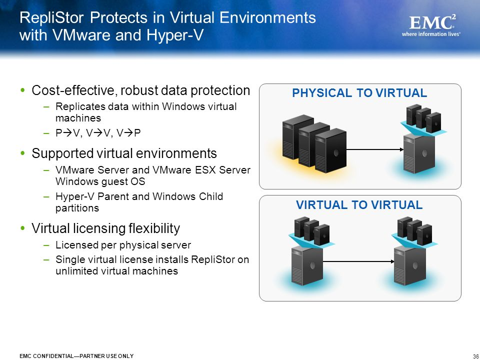 RepliStor Protects in Virtual Environments with VMware and Hyper-V