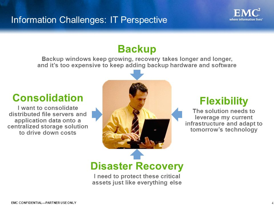 Information Challenges: IT Perspective