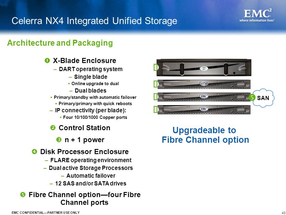 Celerra NX4 Integrated Unified Storage