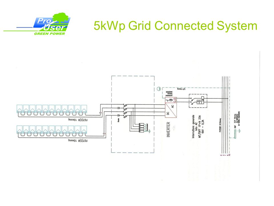5kWp Grid Connected System