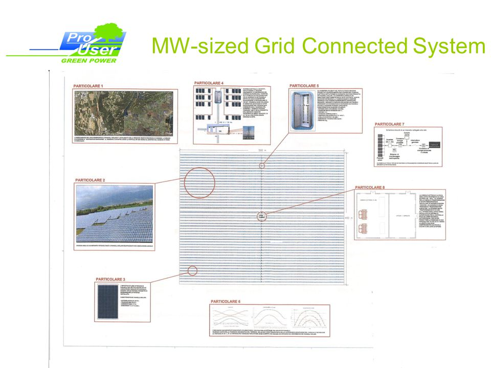 MW-sized Grid Connected System