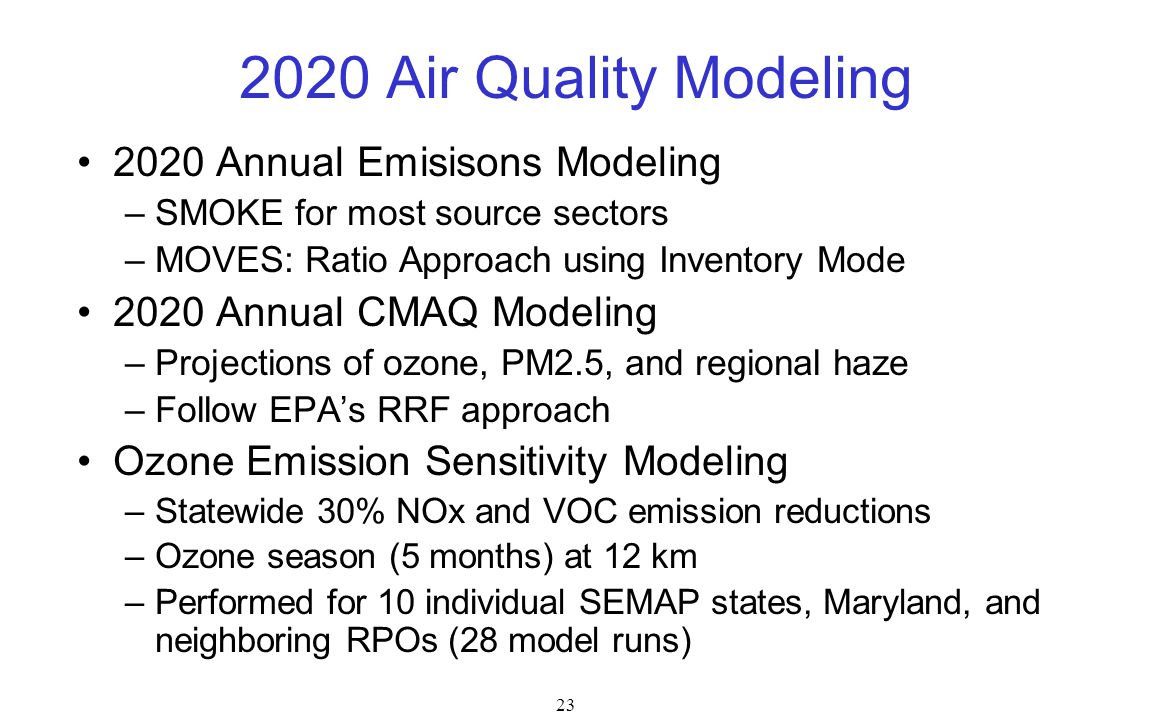 2020 Air Quality Modeling 2020 Annual Emisisons Modeling