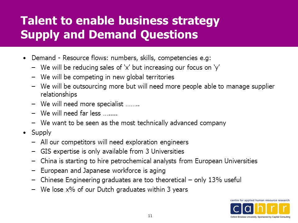 Talent to enable business strategy Supply and Demand Questions