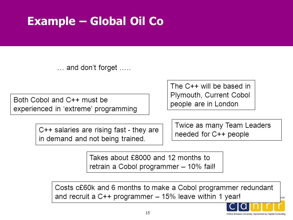 Example – Global Oil Co … and don't forget …..