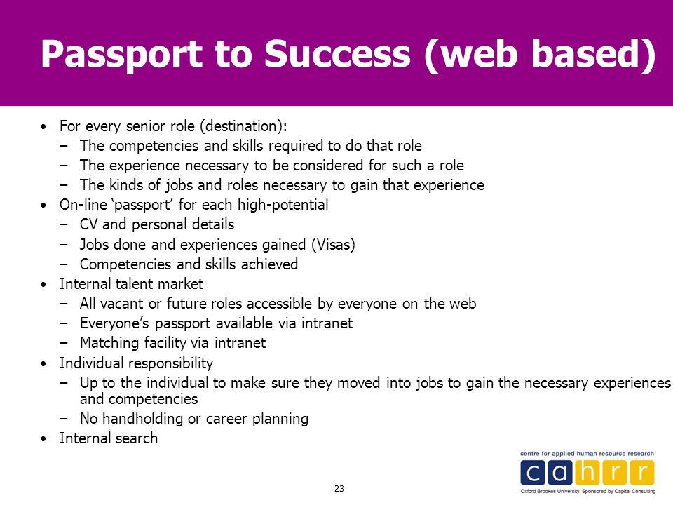 Passport to Success (web based)