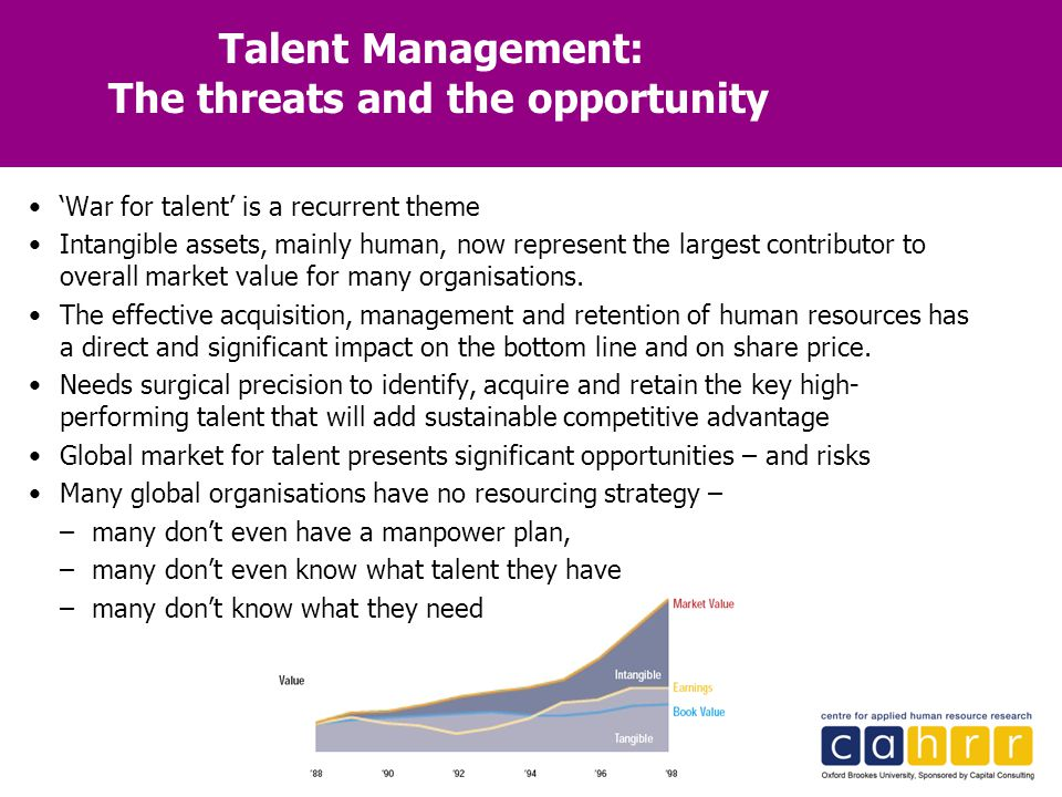 Talent Management: The threats and the opportunity
