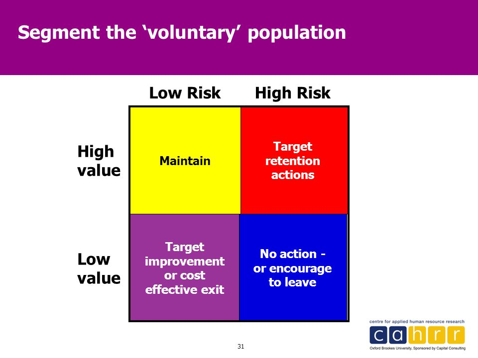 Segment the 'voluntary' population
