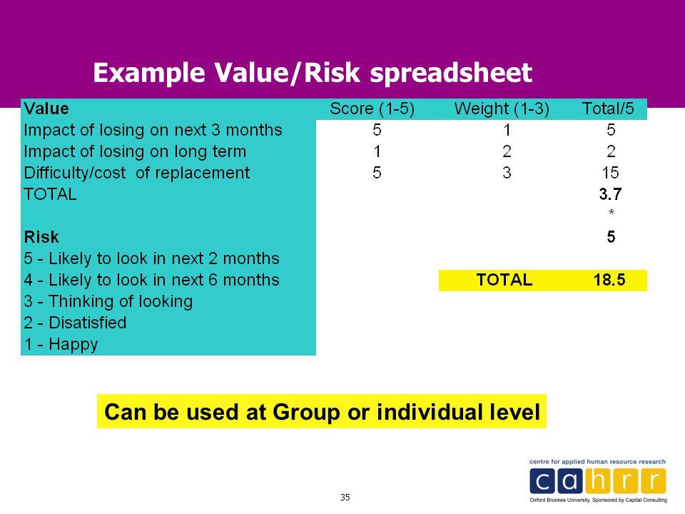 Example Value/Risk spreadsheet