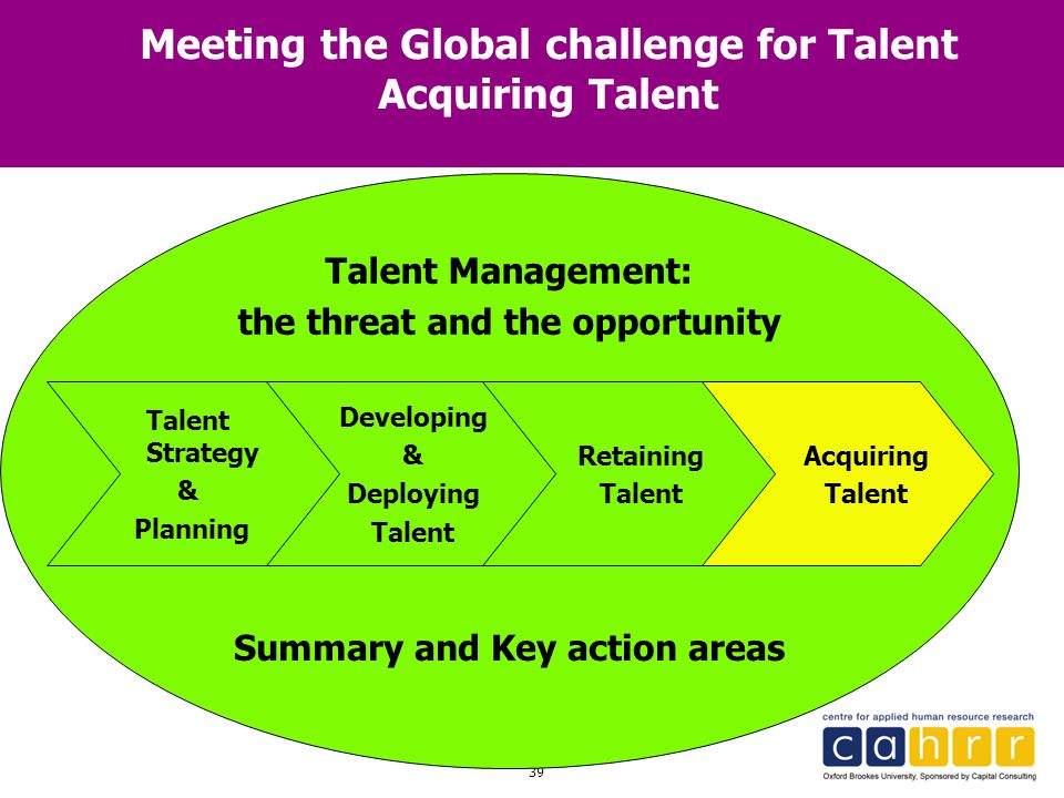 Meeting the Global challenge for Talent Acquiring Talent