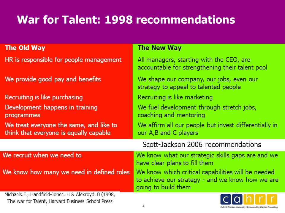 War for Talent: 1998 recommendations