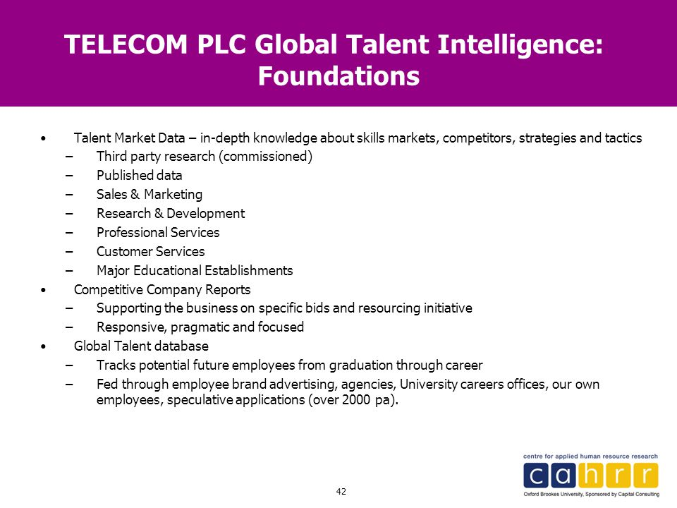 TELECOM PLC Global Talent Intelligence: Foundations