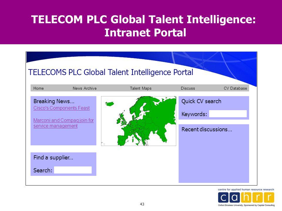 TELECOM PLC Global Talent Intelligence: Intranet Portal