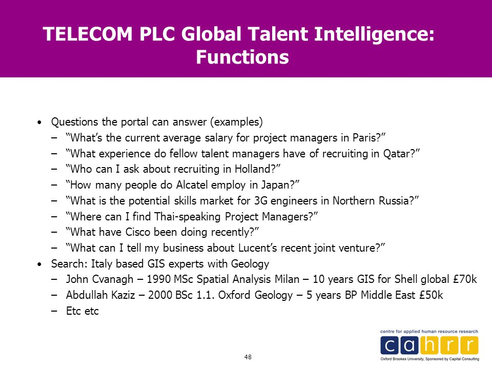TELECOM PLC Global Talent Intelligence: Functions