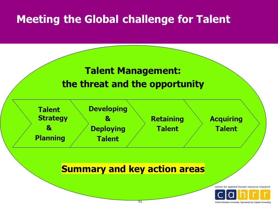 Meeting the Global challenge for Talent