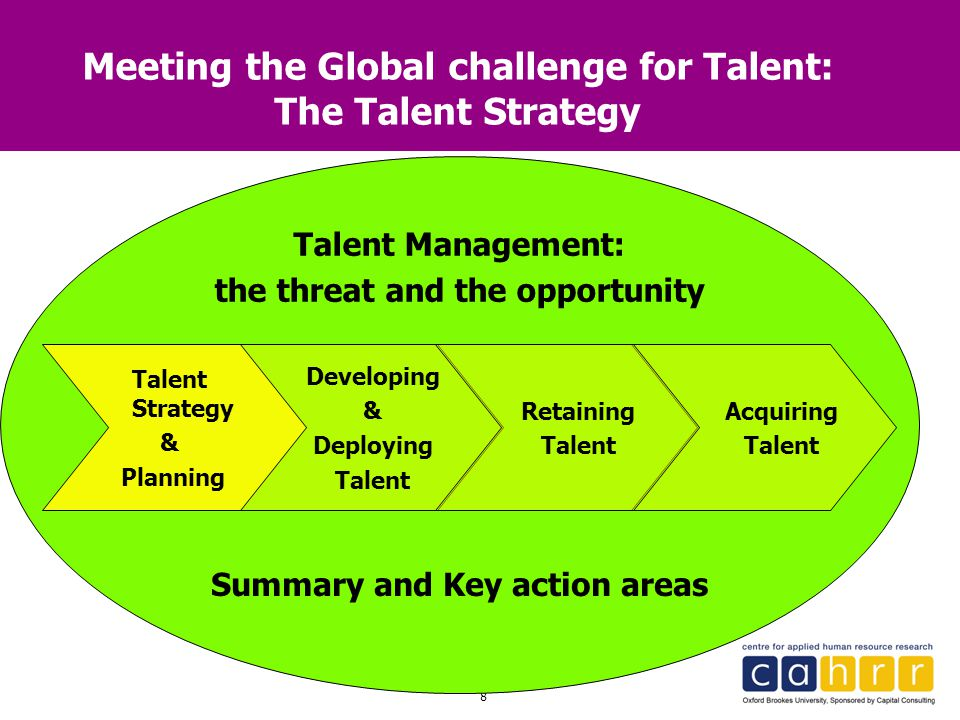 Meeting the Global challenge for Talent: The Talent Strategy