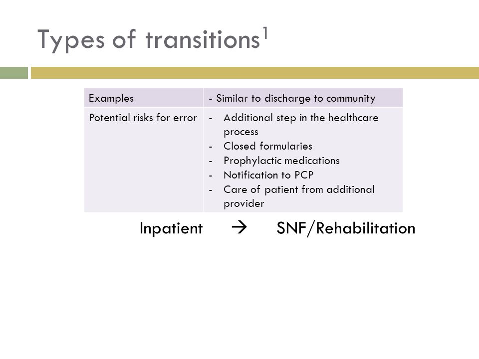 Types of transitions1 Inpatient  SNF/Rehabilitation Examples