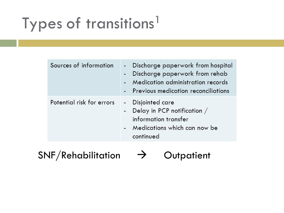 Types of transitions1 SNF/Rehabilitation  Outpatient